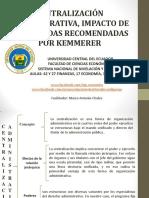11 Centralizacion Administrativa, Impacto de Las Medidas Recomendadas Por Kemmerer