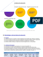 4. Metodologías y Técnicas Básicas de Planeación (1)