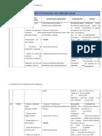 Identificación de Emergencias Parte III Pde