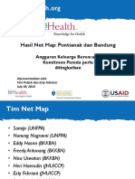 net-map for wpd-indo.pdf