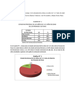 Porcentaje de Desnutricion Cronica en Niños