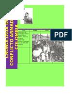 Cronologia Del Conflicto Armado en Colombia