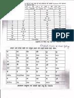 Hindi Typing by English Keyboard (2)