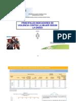 indicadores_2000_2010