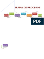 caracterizacion de proceso(1)