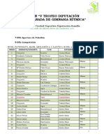 ORDEN V TROFEO DIPUTACIÓN DE GRANADA