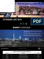 Industry of Things World 2016 Attendee List.pdf