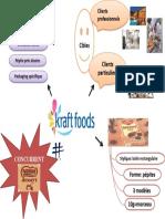 3 Diagnostic Kraft Food