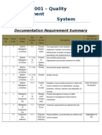 ISO 9001 - Documentaion Requirement Summary