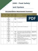 ISO 22000 - Documentation Requirement Summary