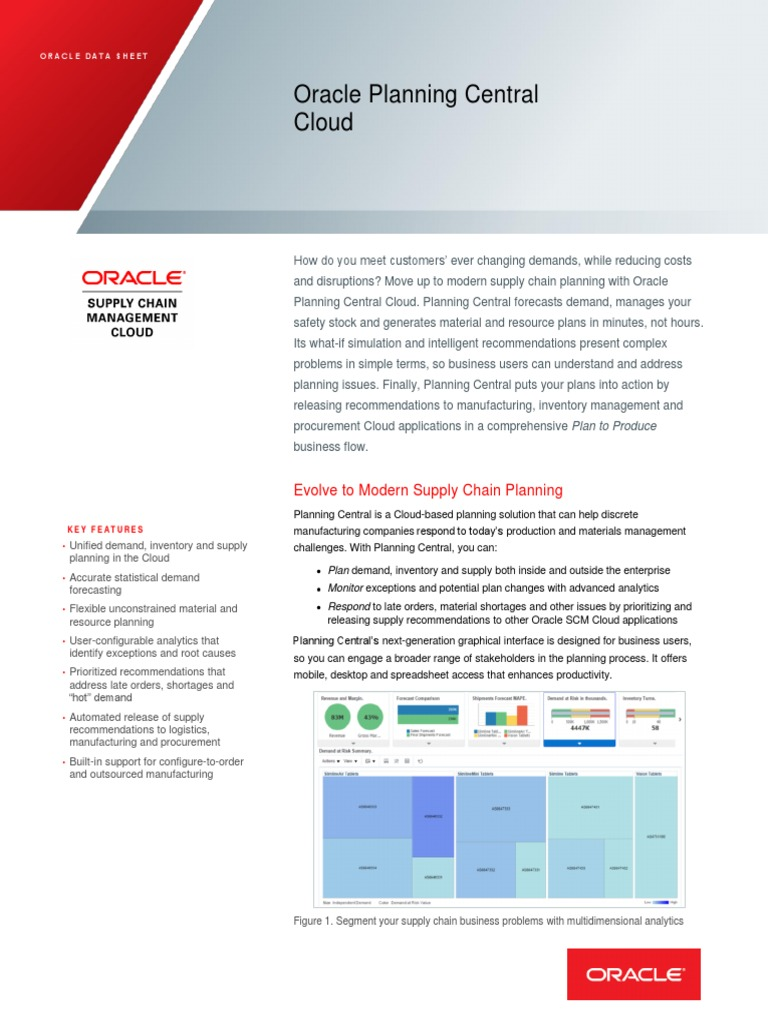 Oracle planning central cloud ds supply chain cloud computing publicscrutiny Images