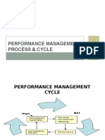 Performance Management Process & Cycle