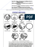 10 Ten Bulls Zece Tauri Harta Calatoriei Spirituale