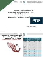 Cve Zika_embarazadas Rn Videoconf 15 nvbnvbnnnnbnnnn virus zika fisiopatologia.       Lineamiento para seguimiento de la Embarazada asociada con Zika y sus Recién Nacidos  Microcefalia y Síndrome neurológico    A la fecha se han confirmado 65 casos autóctonos de Zika en ocho estados