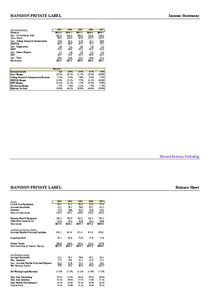 hansson private label inc. evaluating an investment in expansion pdf