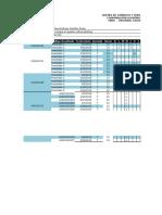 2-Cronograma Gantt Coordinacion Ficha 1094332