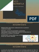 1.1.1.5.2 Produccion Por Proceso o Intermitente