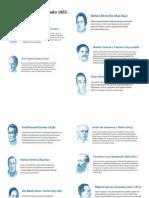 Presidentes de Guatemala 1832