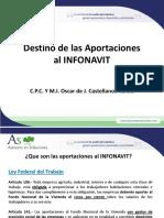 Destino de Las Aportaciones Al Infonavit