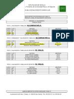 Escuela Baloncesto Sierra Sur. Jornada 12. 24-04-10