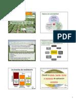 Paraguay Curso Julio 2012 - Diagnostico, Interpretacion y Recomendacion Fertilizacion Parte 2