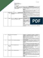 00A - CRONOGRAMA Trabajos Prácticos 1ra. Parte 2013