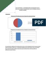 statistique Sirivanh & Vanissa