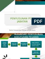 Penyusunan Peta Jabatan