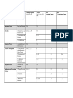 learning outcome narrative summary sheet