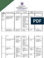 School Action Plan of Elem School Principal.pdf