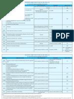 TDS RATE CHART.pdf