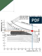 Datos metereologicos tepic nayarit