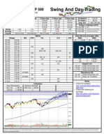 SPY Trading Sheet - Friday, April 30, 2010