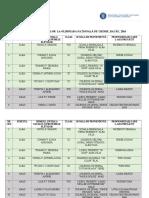 LISTA PARTICIPANTI ONCH 2016.doc