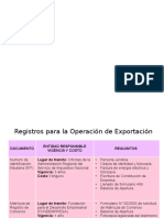 Requisitos Para Exportar