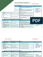 Jadual Presentation Metalurgi 2014 2015 Proposal