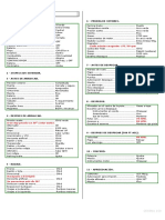 Checklist C150