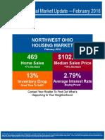 Local Market Update February 2016