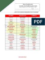 2.2-Ficha-de-Trabalho-Nome-adjetivo-e-verbo-1-Soluções.pdf