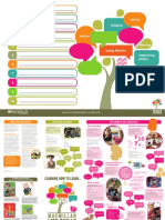 Life Skills Young Learners Poster
