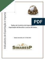 Exportação e Importação de Biscoitos 2012