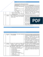 Perbedaan ISO 14001 2004 Dengan ISO 14001 20015