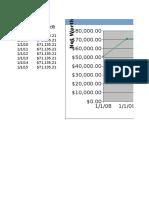 FLOP Balance Sheet