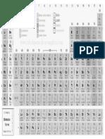 Tabela Períodica Dos Elementos - Preto e Branco