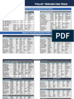 3-D-Printing-Material-Information-Sheet-PolyJetTM Materials Data Sheet.pdf