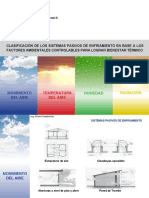 2 - Acondicionamiento Ambiental II - Sistemas Pasivo de Enfriamiento