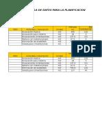 Tabla de Datos Para Planificacion