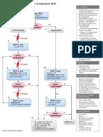 algoritmos aha 2015 español.pdf