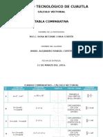 Cuadro Comparativo - Calculo Vectorial