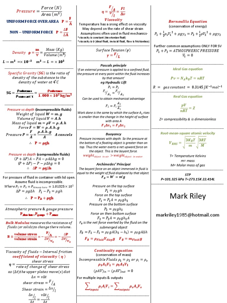 fluid dynamics equation sheet. fluid dynamics equation sheet